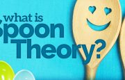 ra spoon theory infographic